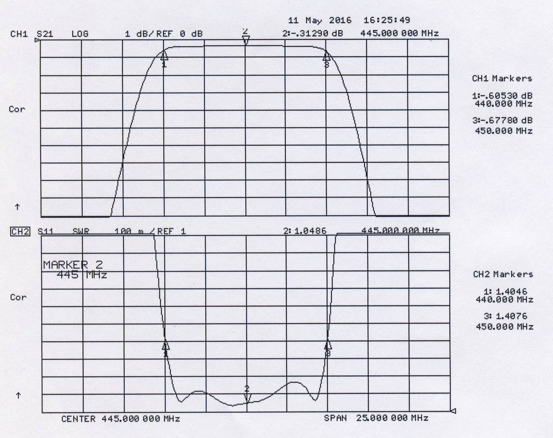 445 Mhz bandpass graph