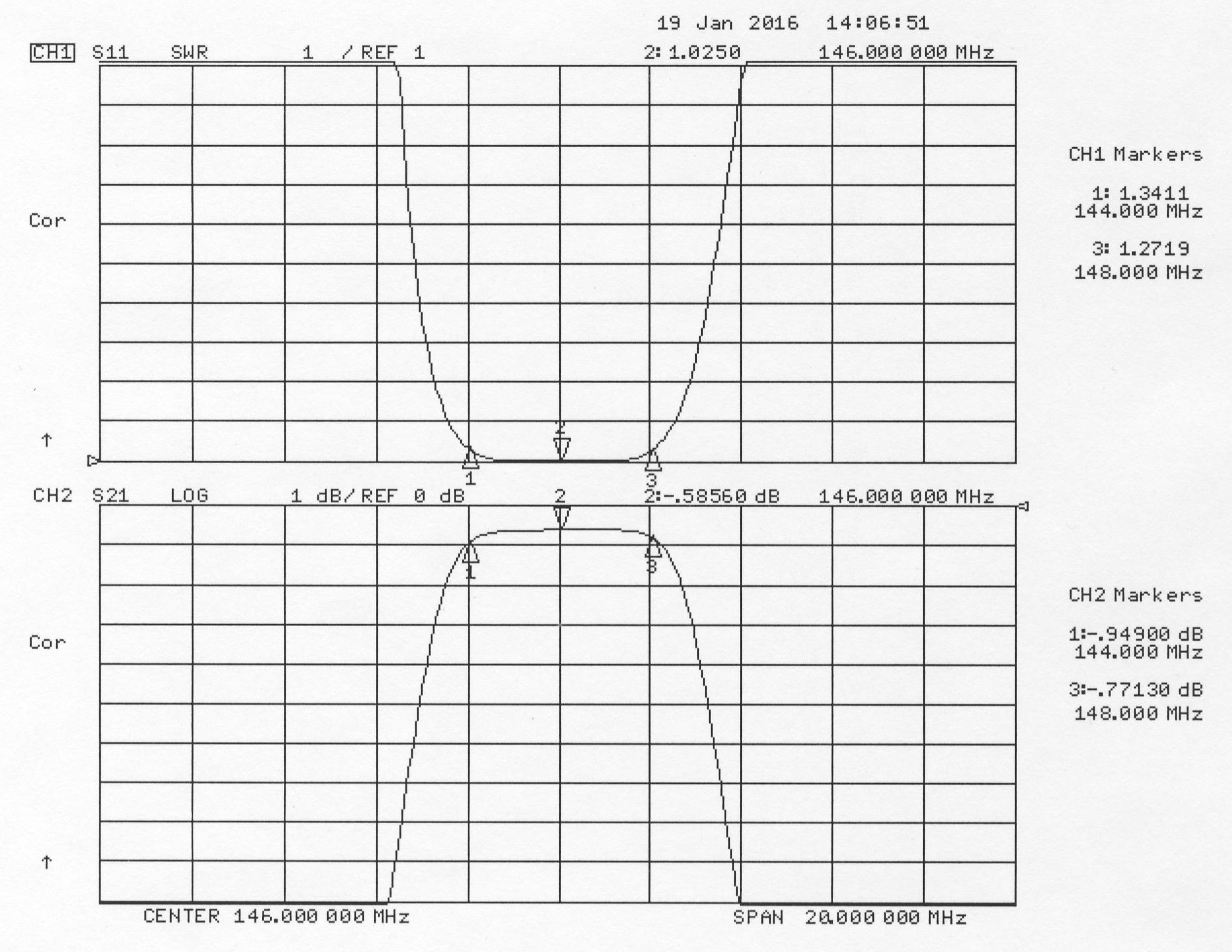 Bandpass Filter available NOW from OCI or HRO only $219